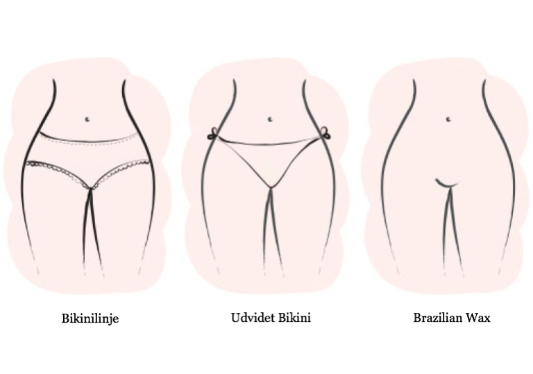 What Is Correct Length Of Hair For Waxing